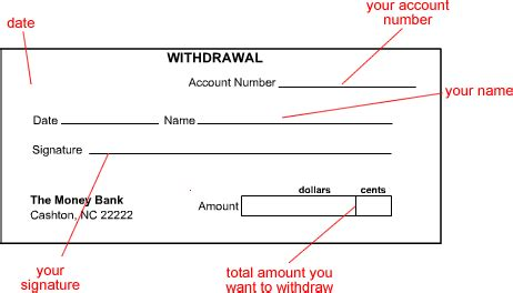 Withdrawal Slip Template may bank withdraw slip