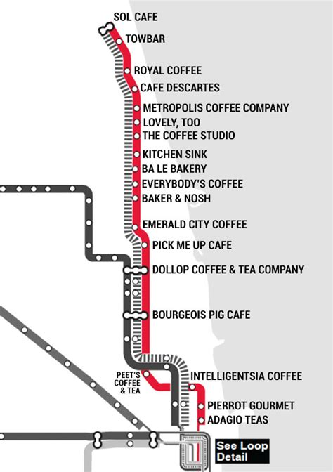 chicago redline map the best coffee shops in chicago near every cta stop