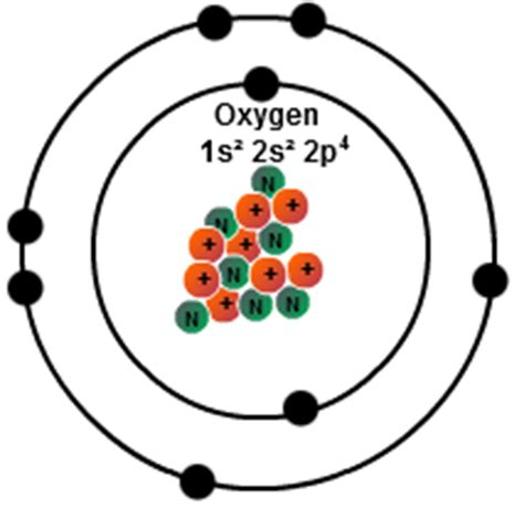 Valancy Of Oxygen how the no of valence electron decrease across a period