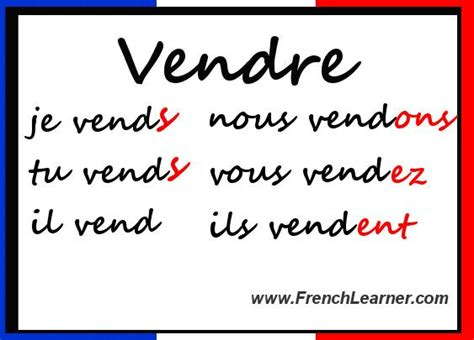 ir verb pattern french french regular re verbs verb guide with audio