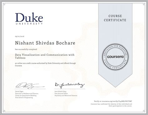 tableau tutorial coursera nishant bochare s portfolio