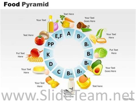 presentation templates for vitamins circular food chart for good health powerpoint diagram
