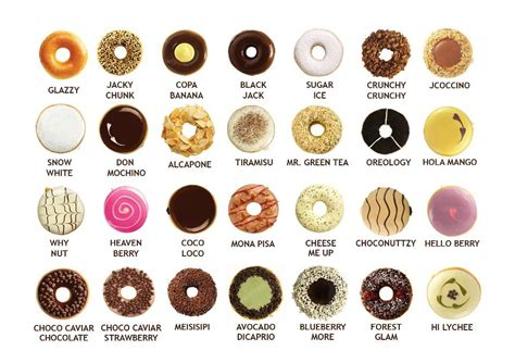 Crispy Toping Donat it s almost national donut day news article foods