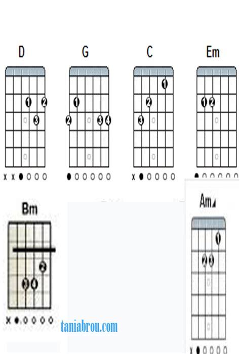 Bm 2017 by Acordes De Sol En Guitarra Tania Brou
