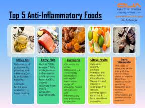top 5 foods that help you fight inflammation