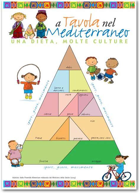 progetti alimentazione scuola infanzia a tavola nel mediterraneo una dieta molte culture