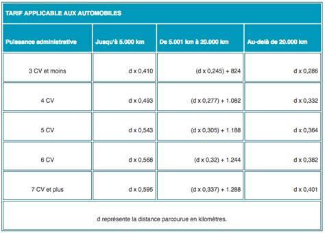 calcul frais kilometrique impots 5490 indemnit 233 s kilom 233 triques v 233 hicule personnel