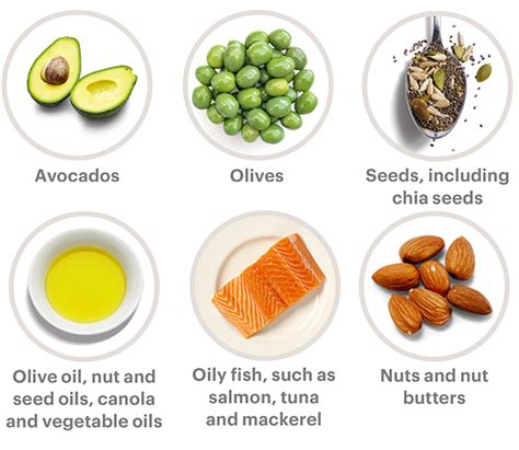 healthy fats saturated or unsaturated what you need to about food weight watchers au