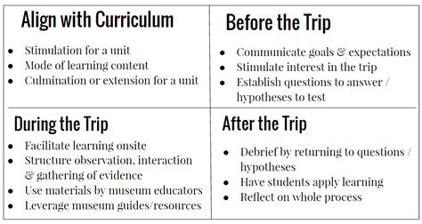 field trip lesson plan template field trip lesson plan template plan template