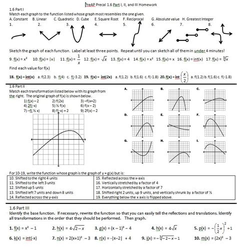 Transformations Of Parent Functions Worksheet by Transformations Insert Clever Math Pun Here