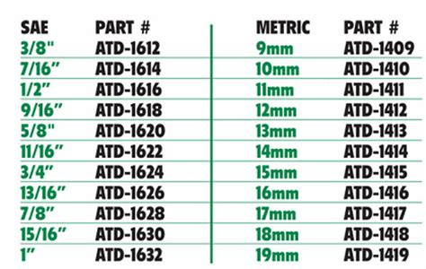 tool chart 1419 metric flare nut crowfoot wrench 19mm from atd tools