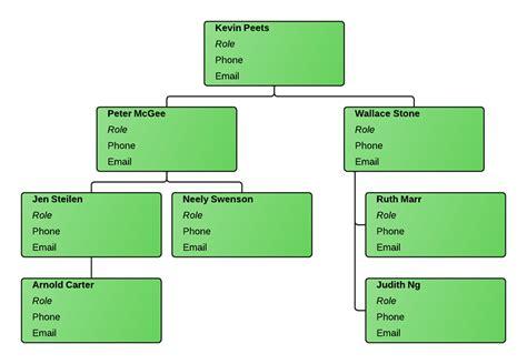open chart template organizational chart template excel lucidchart