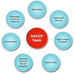 Land amp marine food distributors inc 187 haccp