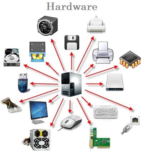 imagenes libres hardware hardware y software generalidades de informacion
