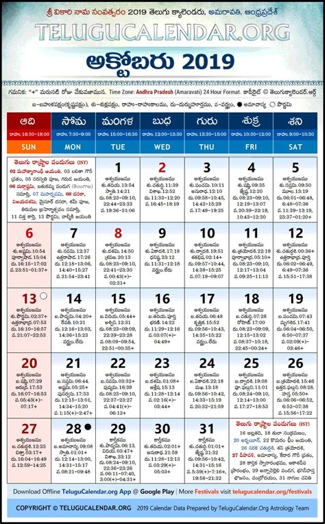 telugu calendar october igotlockedoutcom