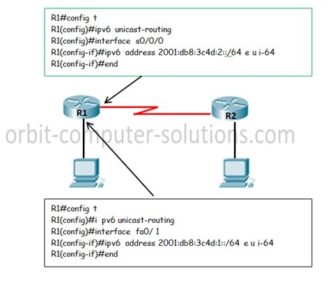 cisco router configuration template how to configure ipv6 on cisco router exles
