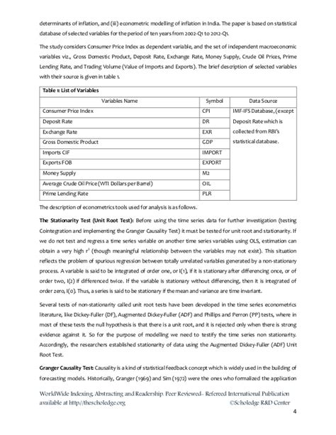 research paper on inflation in india determinants of inflation in india an econometric analysis