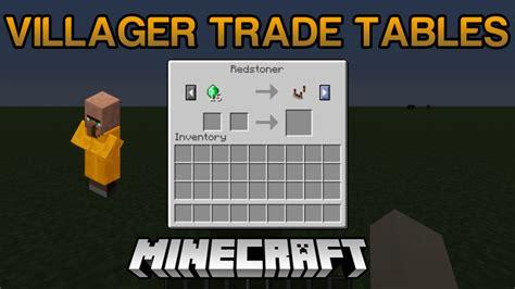 trade tables villager trade tables mod 1 12 2 1 11 2 for minecraft mc