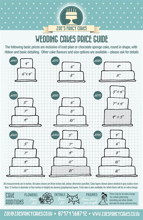Wedding Cakes Prices by Zoe S Fancy Cakes