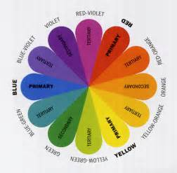 clothing color wheel cherish every moment 2011 fashion trends fashion