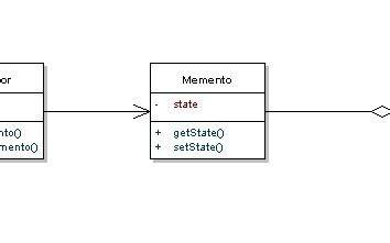 memento pattern java exle memento pattern tutorial with java exles dzone java