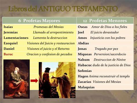 hombres importantes de la biblia la biblia y los libros de la biblia