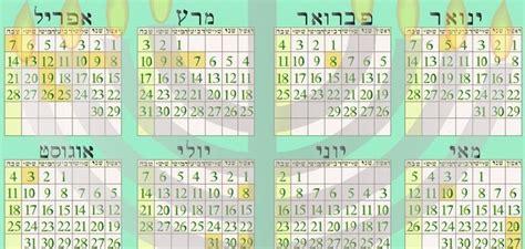Torah Calendar Why We Do Not Follow The Calendar Set Apart