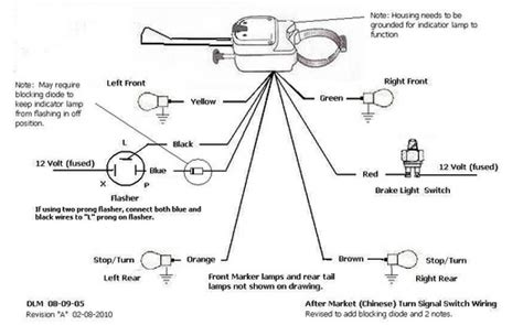 golf cart turn signal wiring diagram ewiring