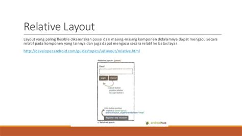 relative layout adalah layout listview gridview and adapter