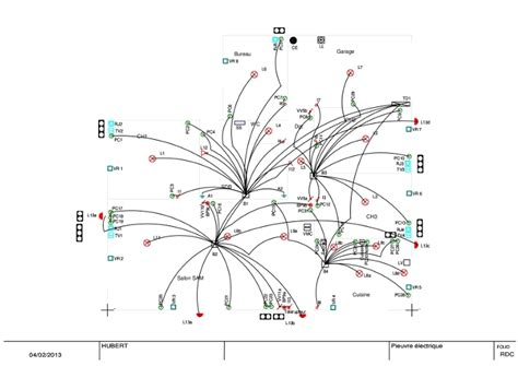 logiciel pour faire diagramme pieuvre pieuvre 233 lectrique et le kit 233 lectrique la bonne solution
