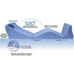 backmax plus enhanced bed wedge system wide wedge