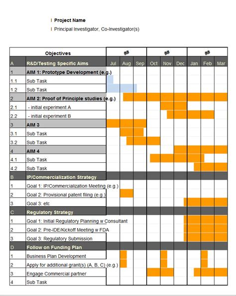 gant chart templates gantt chart template 5 free excel pdf documents