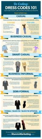 what s the difference between business casual and smart