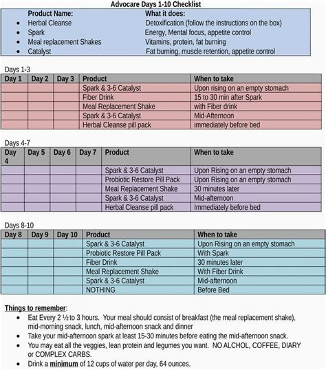 supplement schedule so here s my thing advocare 24 day challenge daily guides