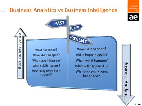 analytics business intelligence algorithms and statistical analysis books ae foyer r and hadoop the marriage for your