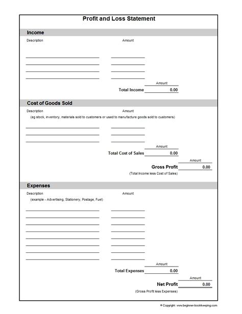simple profit loss statement template free complete guide example