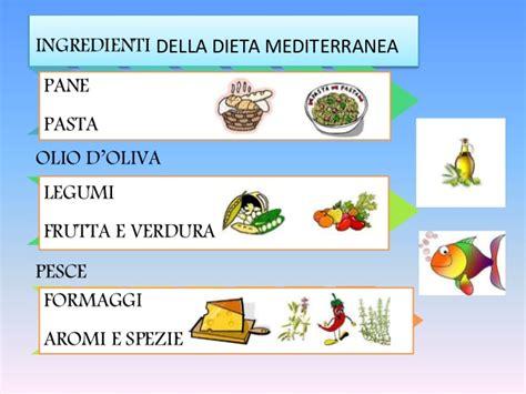 dieta mediterranea alimenti dieta mediterranea