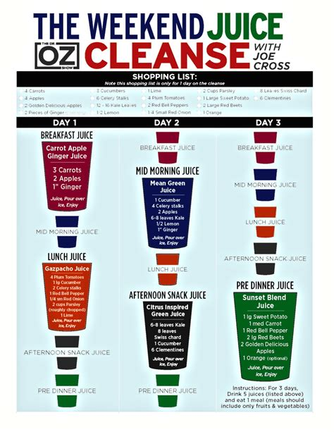 Doctor Oz Detox Plan by 3 Day Detox Juice Chart Joe Cross On Dr Oz Real Food Rehab