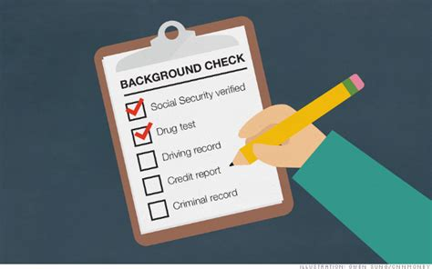 Level 2 Background Check Price Background Checks What Employers Can Find Out About You