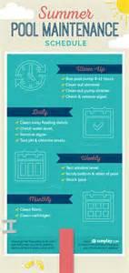 summer pool maintenance infographic sunplay