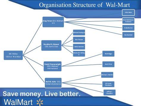 wal mart chart dolap magnetband co