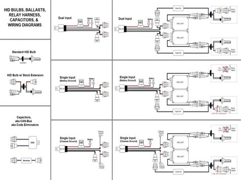 ford hid headlights wiring diagram wiring forums