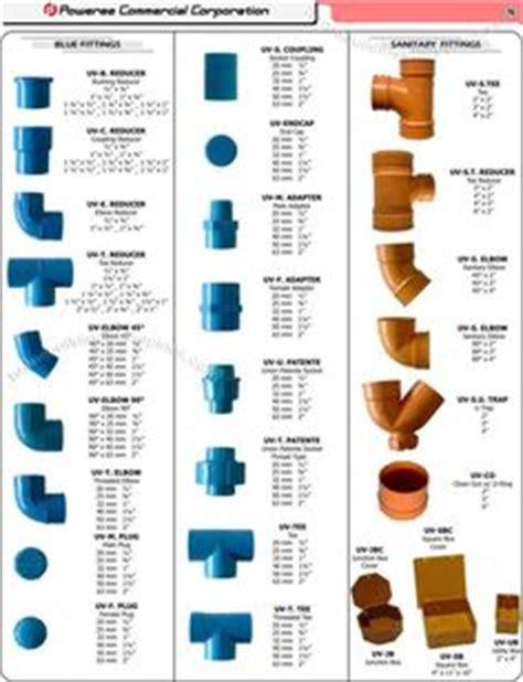 Plumbing Materials Names by List Of 34 Plumbing Company Names Toilets Graphics