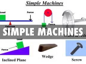 simple machines 6 simple machines related keywords 6 simple machines