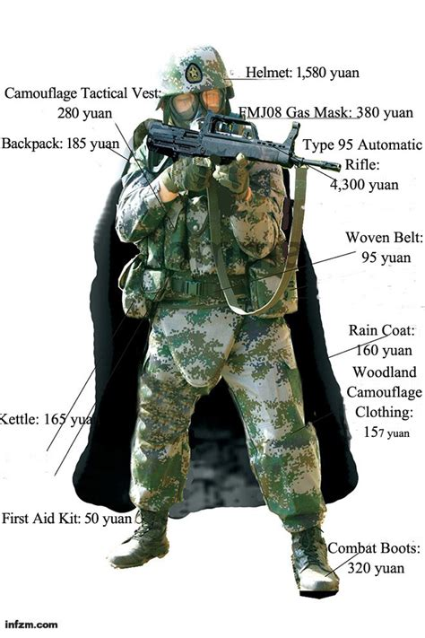 how much does pla soldier s individual equipment cost