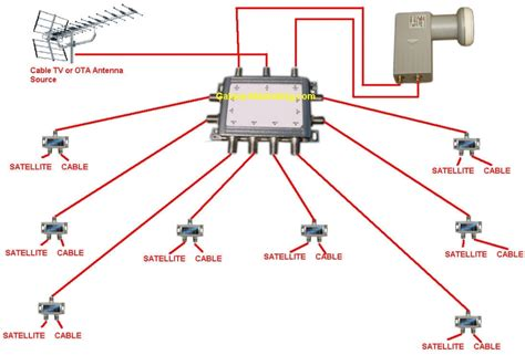 cat v wiring diagram wiring diagram