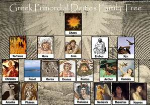 greek god family tree with the primordial deities from