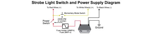 strobe lights wiring diagram wiring diagram with description