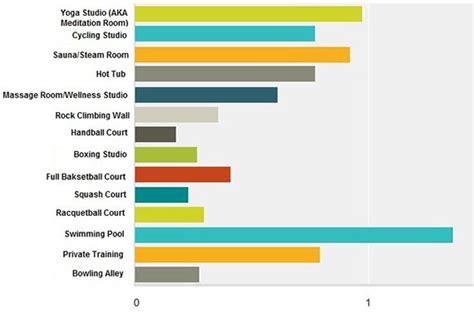 Awesome Watch Magazine Customer Service #4: Amneities-chartfinal.jpeg