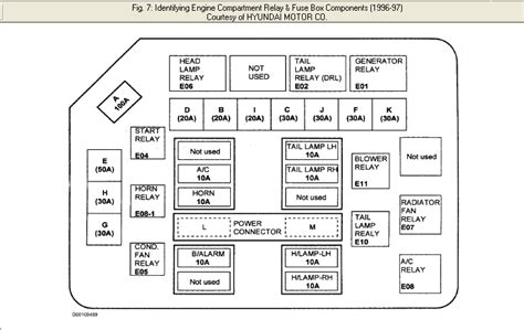 1996 hyundai elantra fuse box new wiring diagram 2018